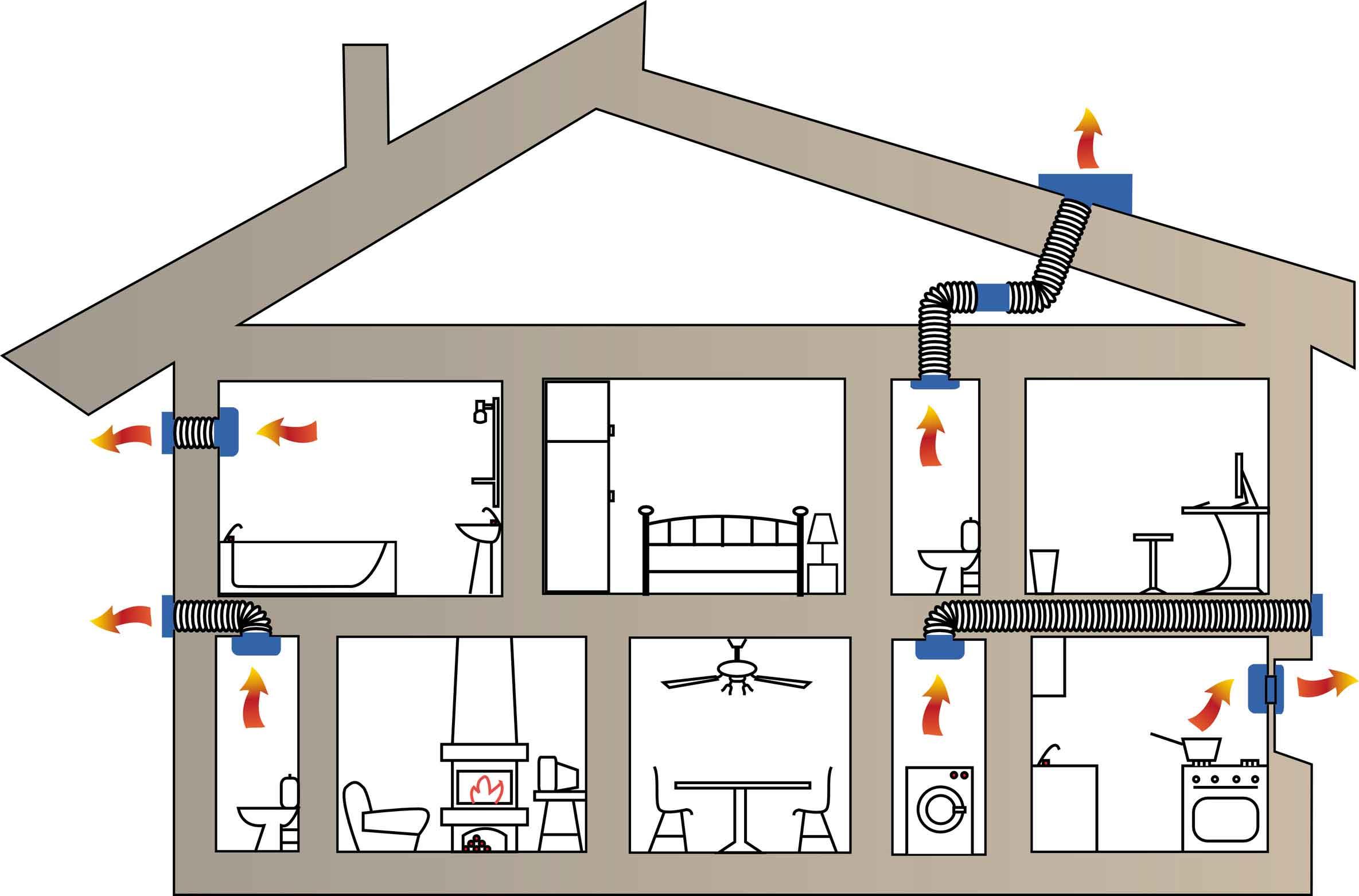 Wie e ciep e i odpowiednio nawil one powietrze w domu alnor - Installer une vmc dans une salle de bain ...